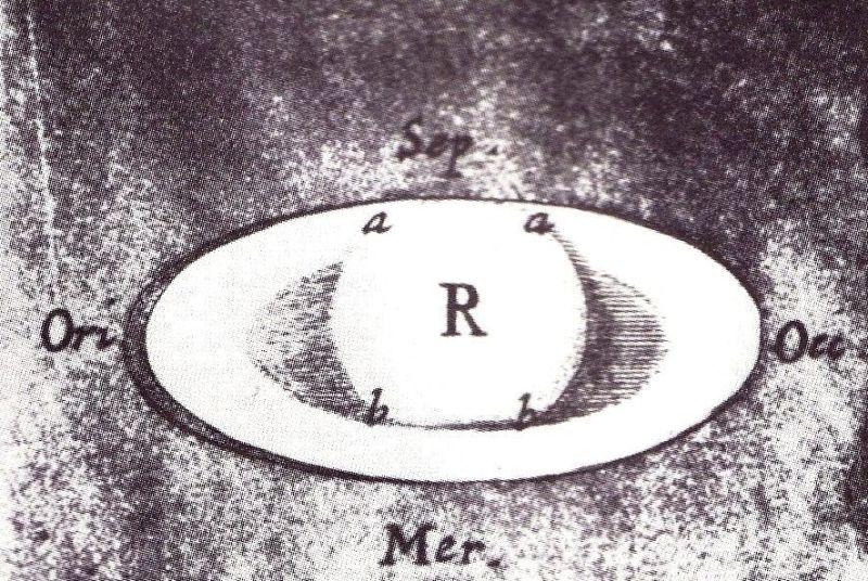 szkic Saturna z 1666 roku
