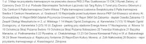 Budżet Obywatelski 2018, Gdańsk, defibrylatory, aed