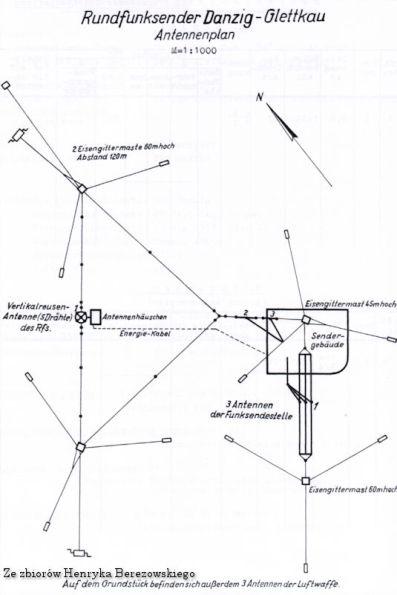 Plan stacji nadawczej w Jelitkowie (ze zbiorów Henryka Berezowskiego)