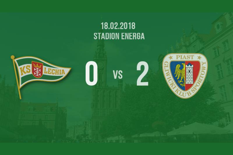 Lechia Gdańsk vs Piast Gliwice 0:2