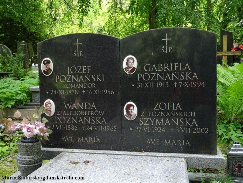 Grób rodziny Poznańskich