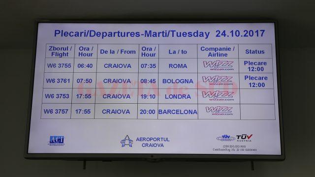 Pancarta cu afișaj din zona de plecări a aeroportului din Craiova afișa întârzieri de patru-cinci ore ale zborurilor spre Bologna și Roma