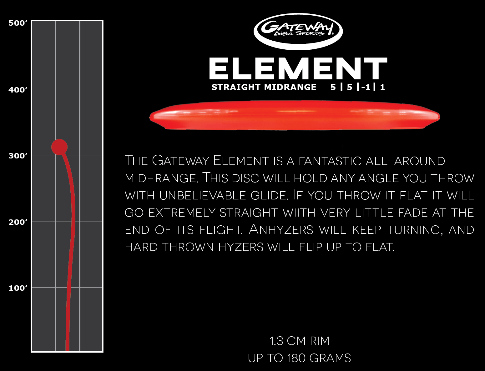 Element of want