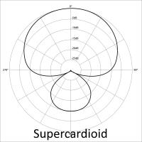Supercardioide