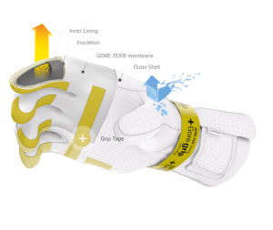 gore-tex gloves diagram