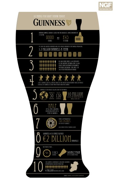 10-things-you-didnt-know-about-guinness_50290aca74b7a