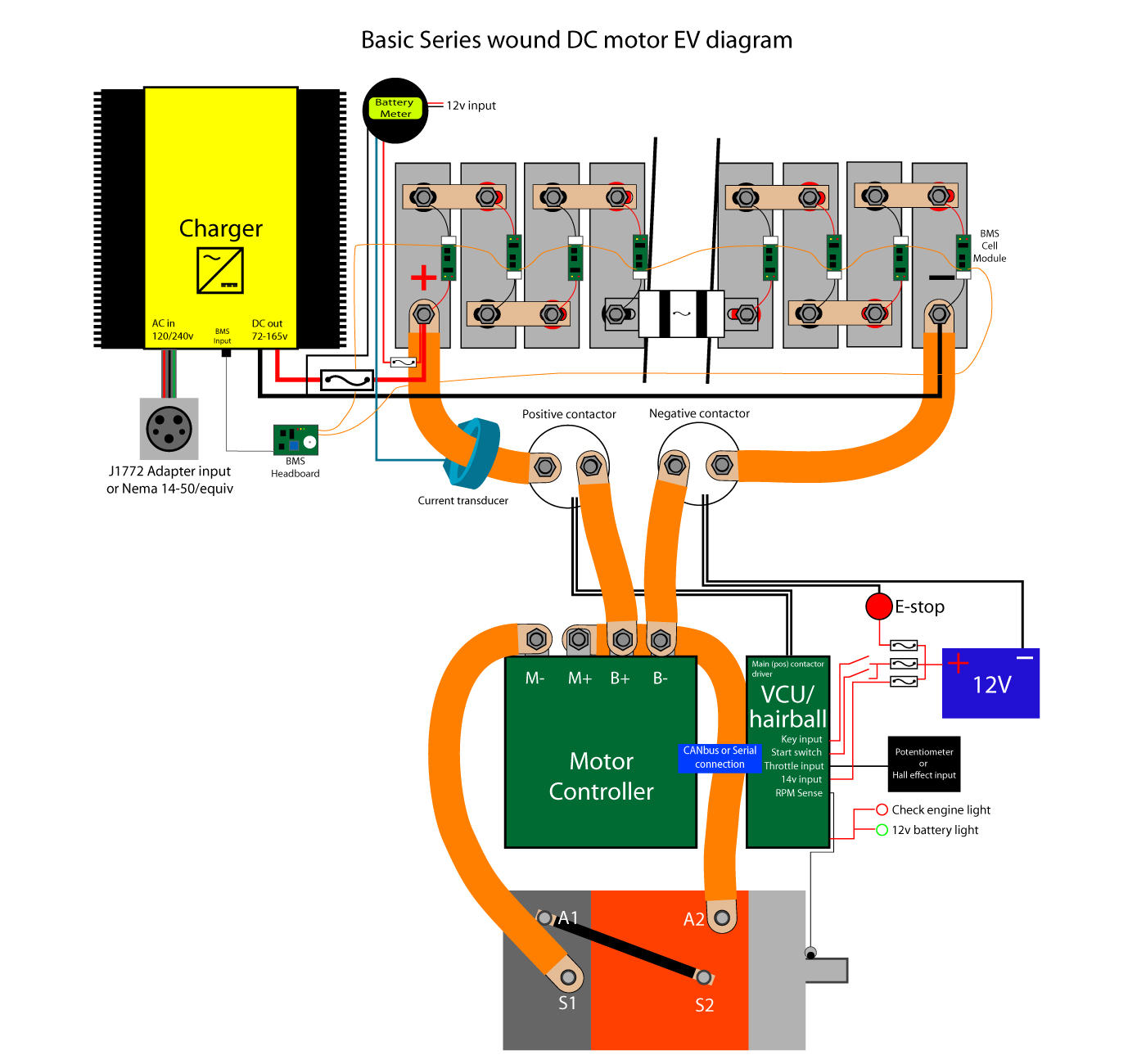 Ev Wiring Diagram For Diy Car Circuit Simple Schematics