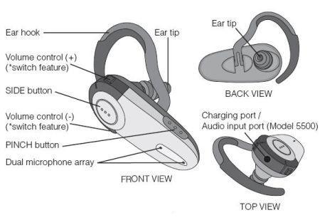 Windows Phone Gear Headsets Bluetooth   Windows Phone Gear Headsets Bluetooth   Windows Phone Gear Headsets Bluetooth