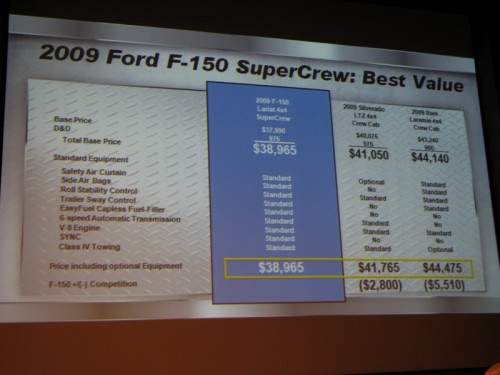 The Ford Rouge Factory Tour: Featuring the 2009 F-150  The Ford Rouge Factory Tour: Featuring the 2009 F-150  The Ford Rouge Factory Tour: Featuring the 2009 F-150  The Ford Rouge Factory Tour: Featuring the 2009 F-150  The Ford Rouge Factory Tour: Featuring the 2009 F-150