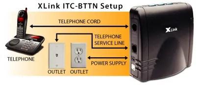 Xlink Bluetooth Gateway BTTN Review
