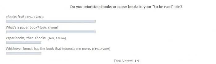Who Needs an eBook Editor?