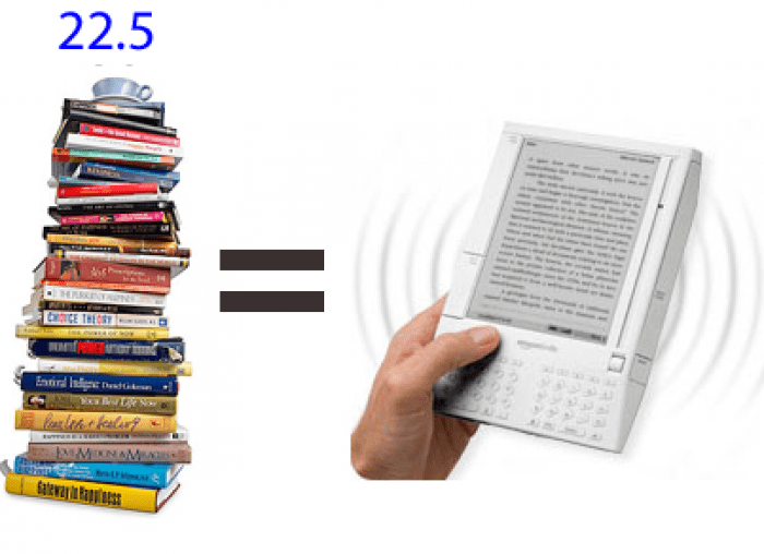 New Study Reveals eBook Readers Buy More Books