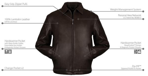 SCOTTEVEST SeV XAE - 10th Anniversary Edition Leather Jacket Review  SCOTTEVEST SeV XAE - 10th Anniversary Edition Leather Jacket Review