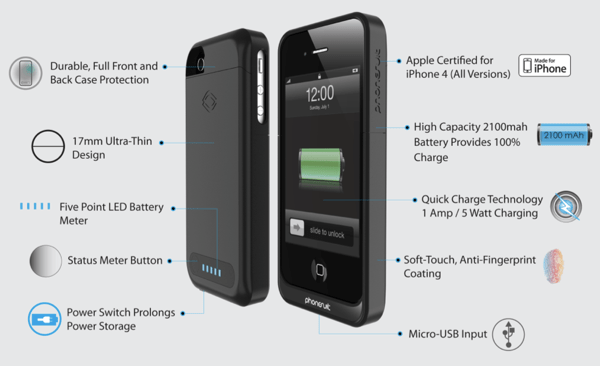 iPhone 4 Power Gear Review: PhoneSuit Elite Battery + Case  iPhone 4 Power Gear Review: PhoneSuit Elite Battery + Case