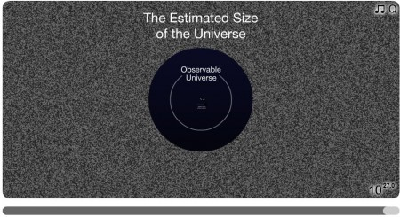 How Big is Big? How Small is Small? Find Out on The Scale of the Universe 2 Website