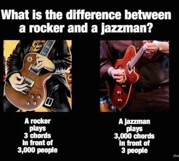 The Difference Between a Rock Guitarist and a Jazz Guitarist
