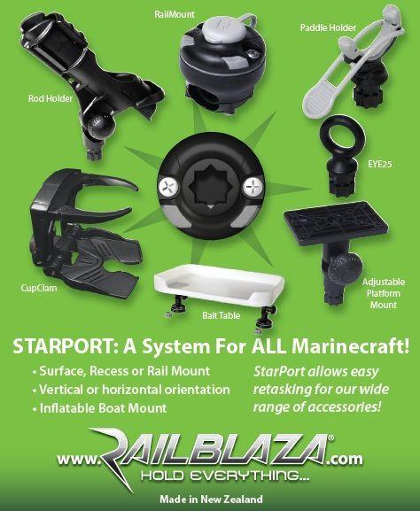 RAILBLAZA Starport Kit