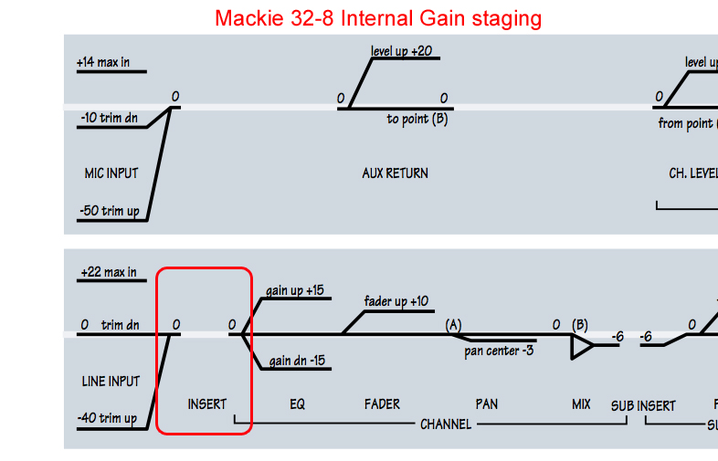 421770d1411868659 trs xlr y cable 32 8 gain staging?resize\=665%2C427\&ssl\=1 5r55e wiring diagram 5r55e wiring diagrams 4t65e wiring diagram at suagrazia.org
