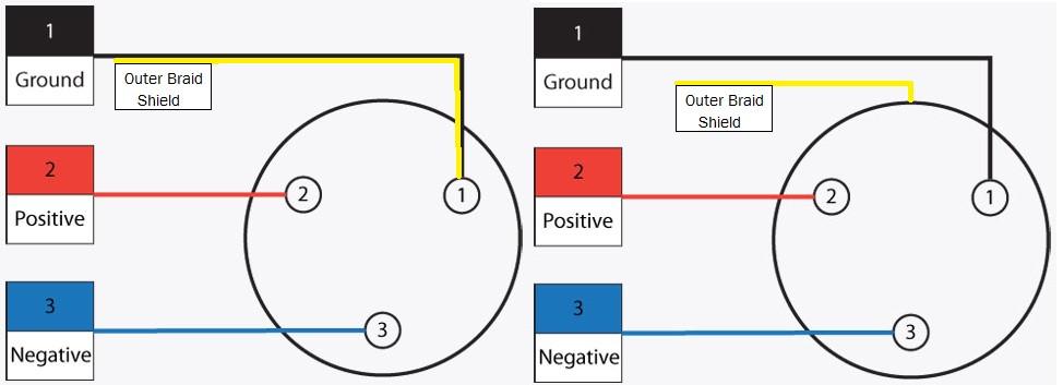 Xlr Wire Diagram: Xlr Cable Wiring Diagram u2013 powerking.co,Design