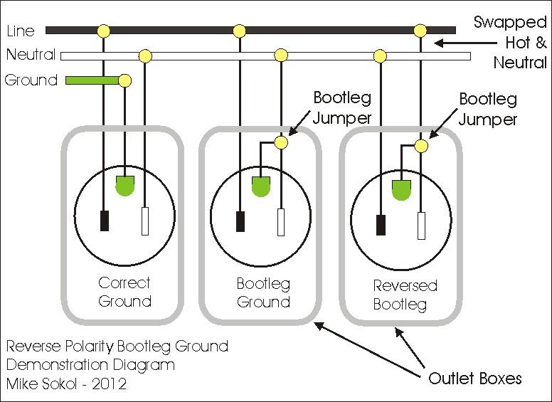 Gearslutz Pro Audio Community  View Single Post  Mains electric question