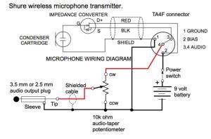 TA4F Mini XLR to 35mm adapter?  Gearslutz Pro Audio