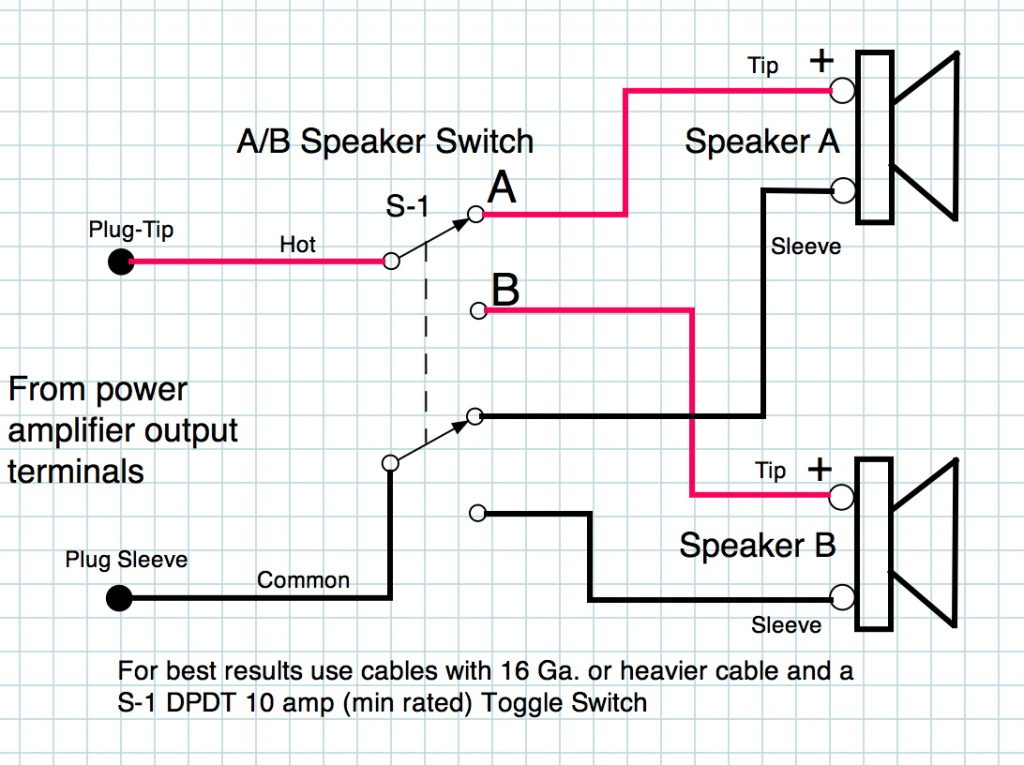 421582d1411779139 how do i build b switch speakers b speaker switch?resize\=665%2C497\&ssl\=1 speaker selector switch wiring diagram periodic & diagrams science rv speaker selector switch wiring diagram at edmiracle.co
