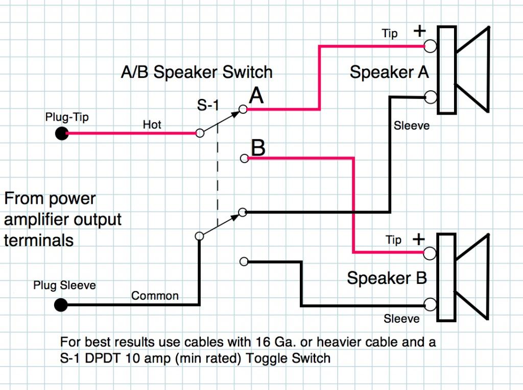 421582d1411779139 how do i build b switch speakers b speaker switch?resize\=665%2C497\&ssl\=1 speaker selector switch wiring diagram periodic & diagrams science rv speaker selector switch wiring diagram at readyjetset.co