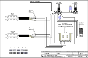 5Way Switch with Humbuckers  Gearslutz Pro Audio Community