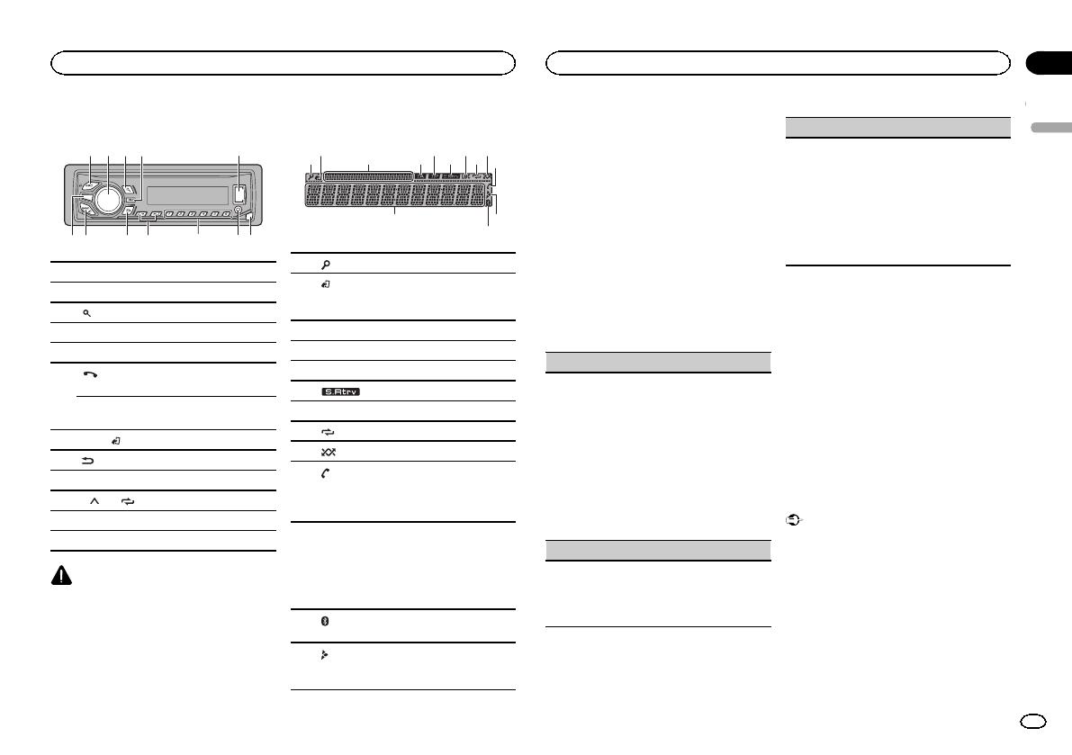 35 Pioneer Mvh X360bt Wiring Diagram