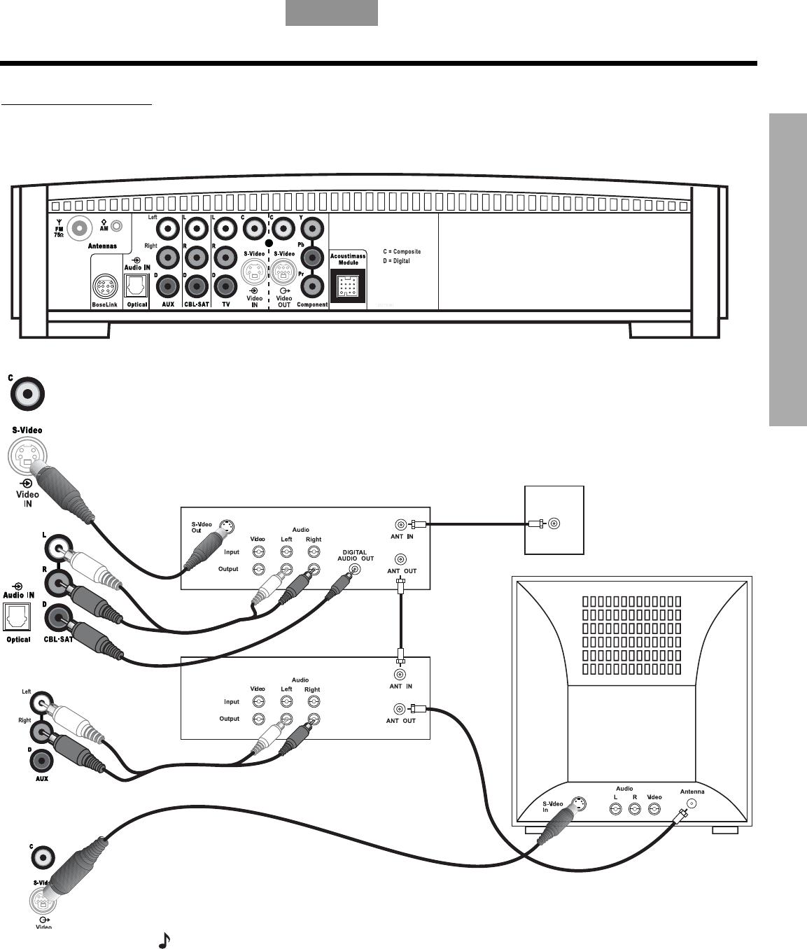 Handleiding Bose 3 2 1 Series Ii Pagina 21 Van 84