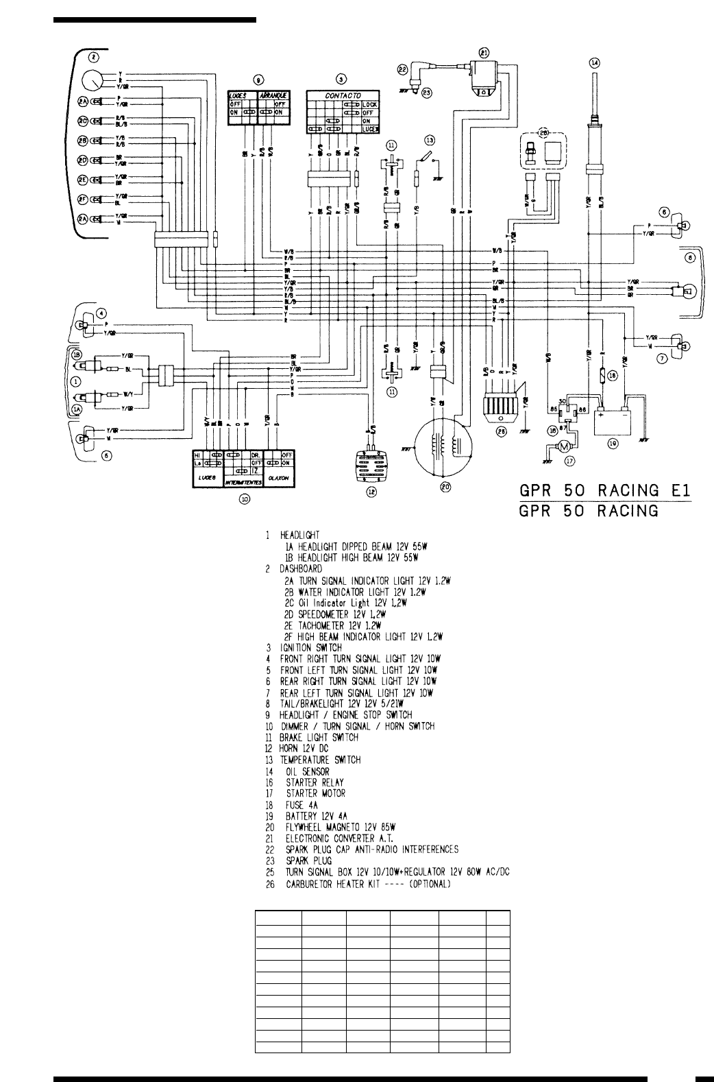 50cc Scooter Wiring Diagram