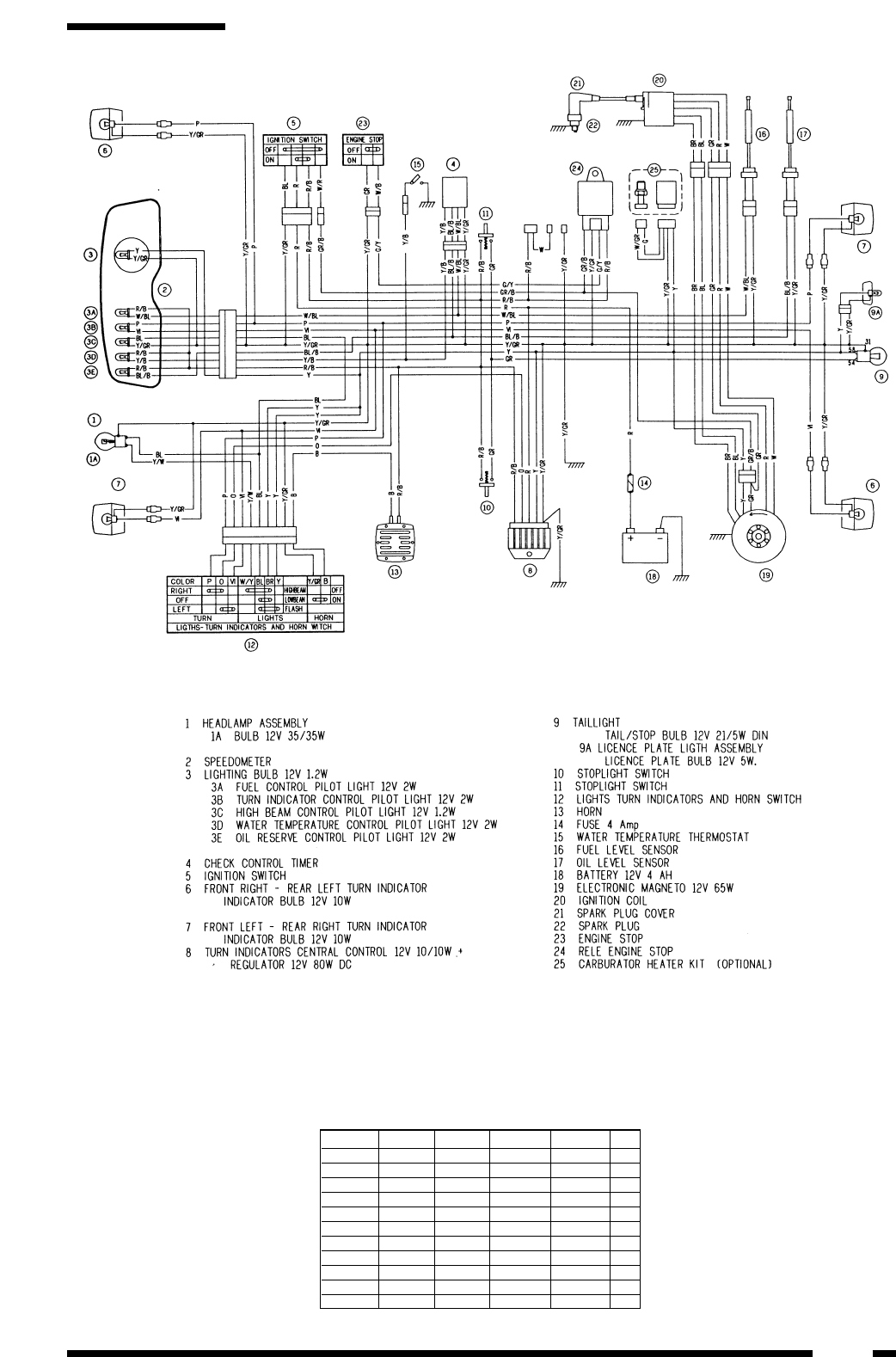 Derbi Senda Drd 50 Wiring Diagram