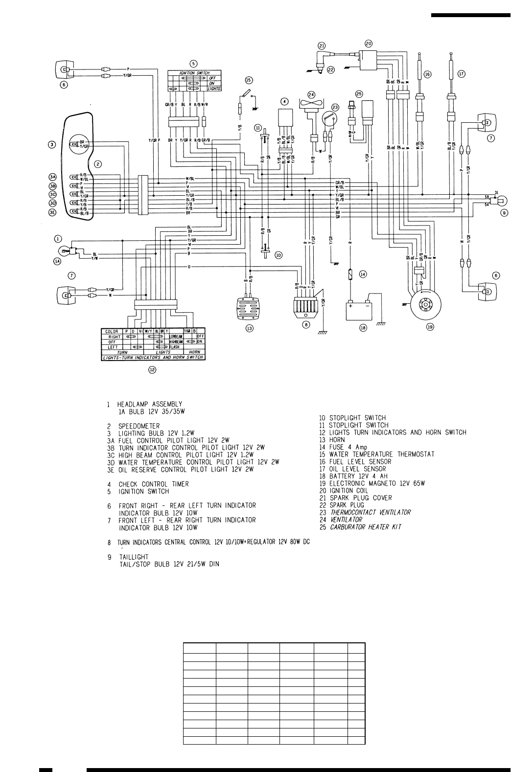 Derbi Senda 125 Wiring Diagram
