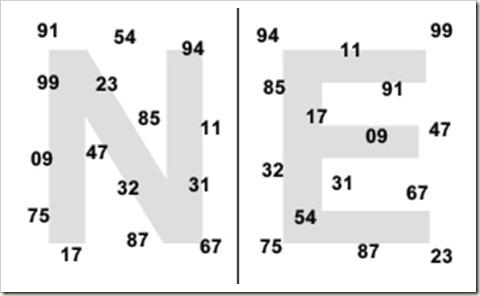 cache1 - codierungsmatrix