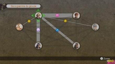 Les interactions entre personnages se développeront lors de votre aventures et des actions entreprises entre vos personnages