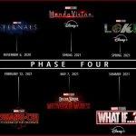Les films/Séries TV annoncés pour la phase 4 du Marvel Cinematic Universe !
