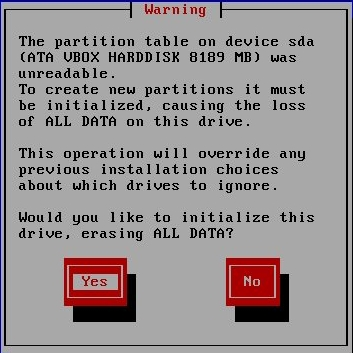 Initialize Hard Drive Dialog