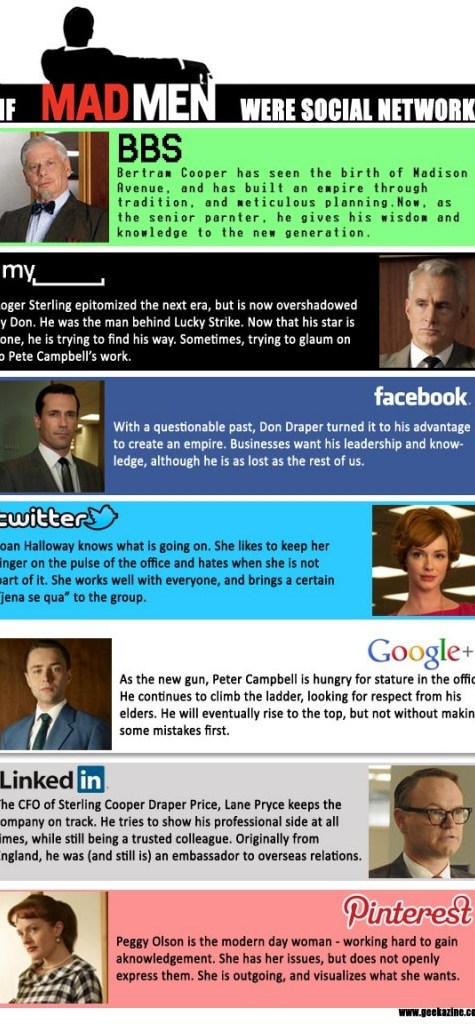If MadMen Were Social Networks Infographic