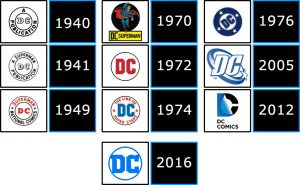 dc-evolution
