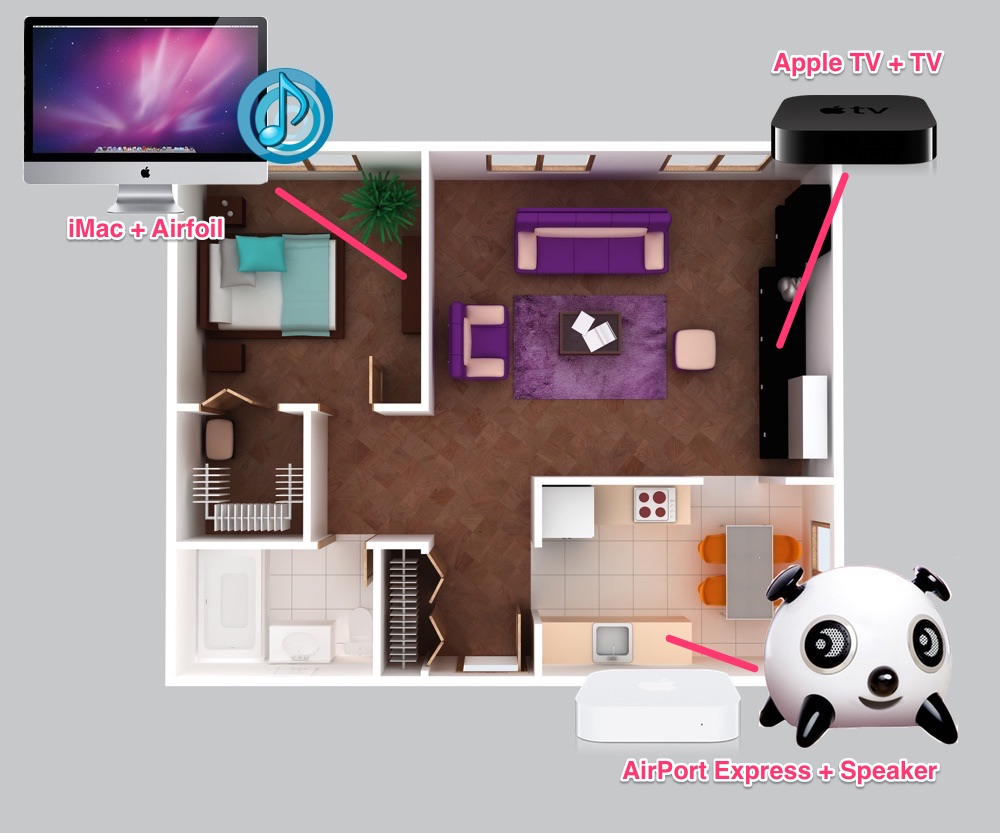 Configurazione Filodiffusione Con AirPort Express E Apple TV