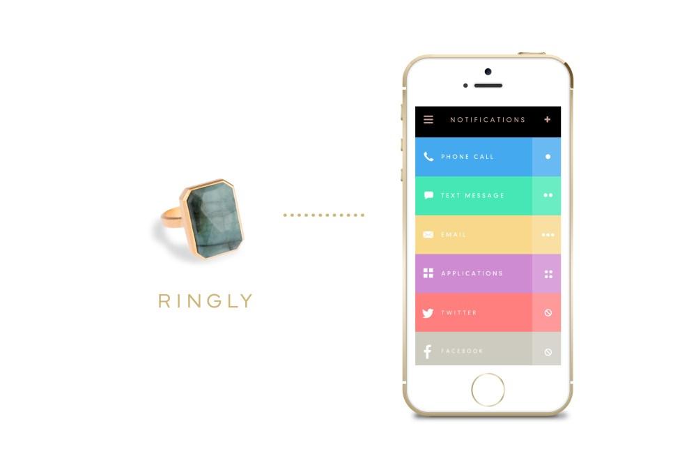 La produzione dell'anello che ti avvisa vibrando quando ricevi una chiamata è stata finanziata con un crowdfunding autonomo sul sito ufficiale. Puoi visitare il sito e prenotarne uno anche adesso.
