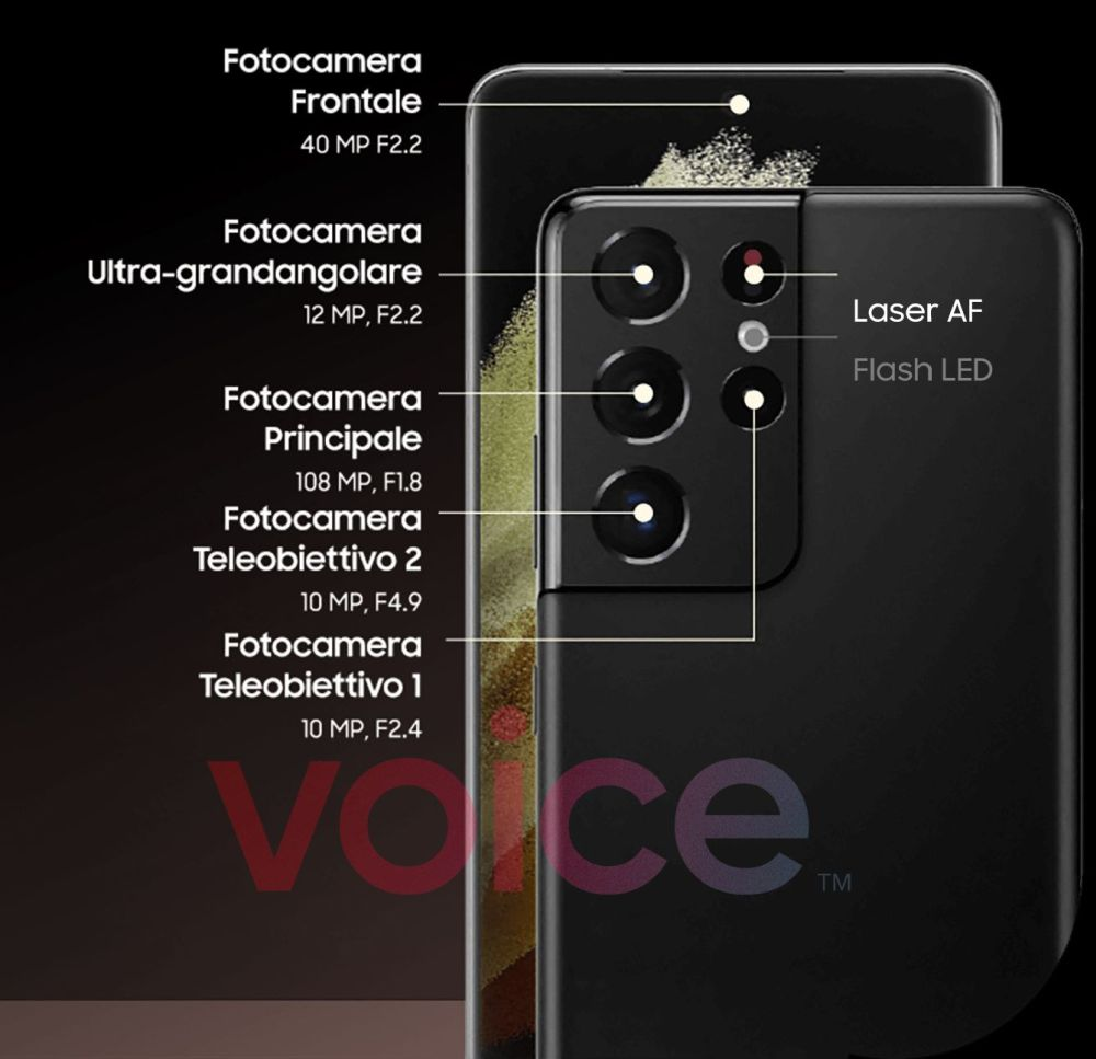Infographie Galaxy S21 Ultra