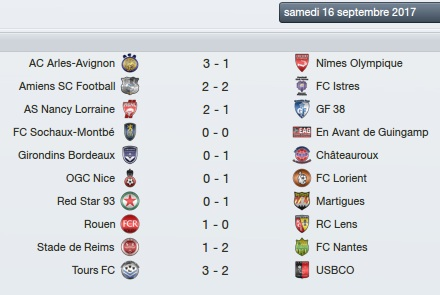 9eme journée de Ligue 2