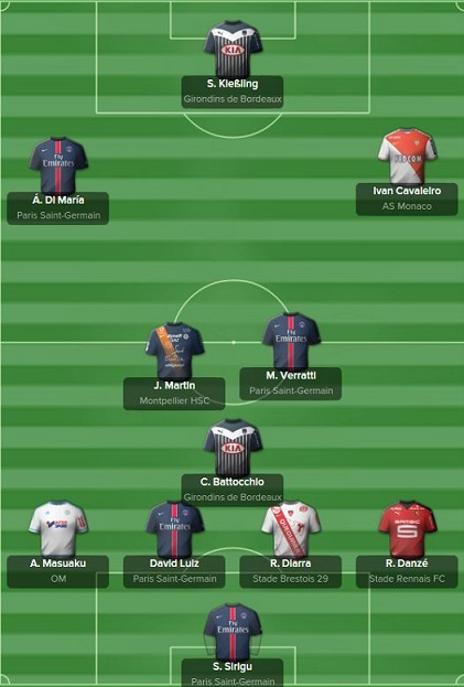 equipe année L1 2017