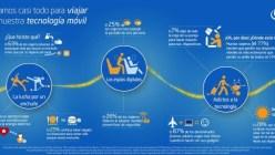Infografía - Viajes con tecnología móvil