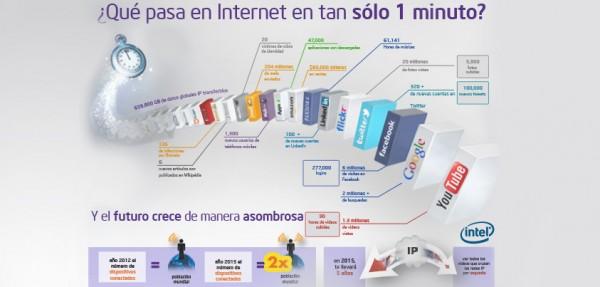Infografía - Internet