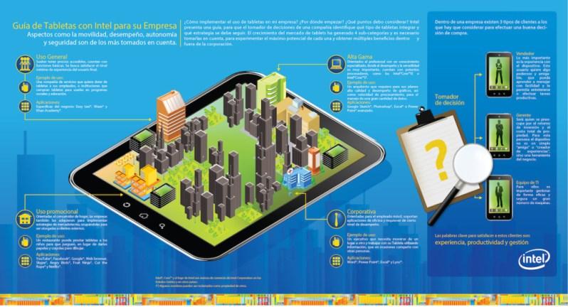 Infografía de Como elegir una Tablet