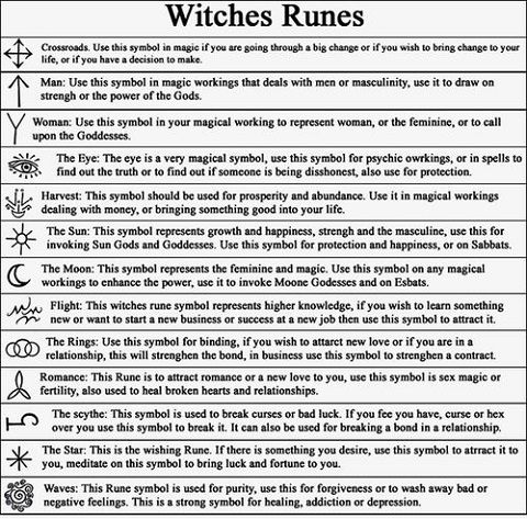 Witch Runes and meanings