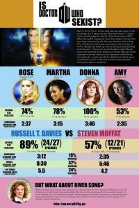 is-doctor-who-sexist-01-2