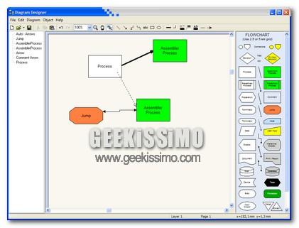 Il Miglior Software Gratuito Per Diagrammi